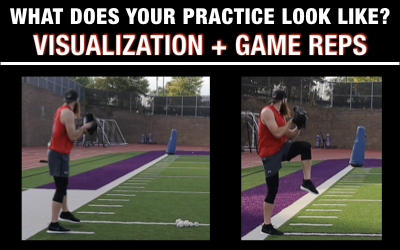 Practice Visualization + Game-Like Reps